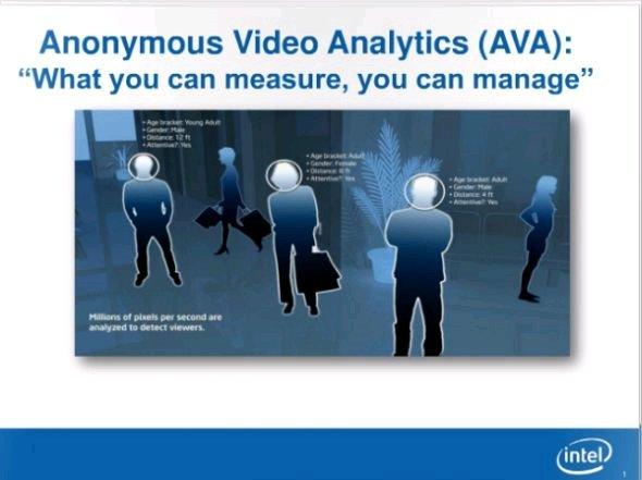 Remote Media integriert signagelive und Intels AIM Suite
