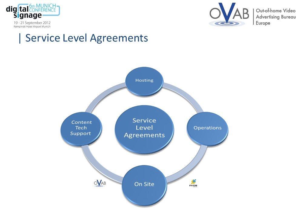 OVAB Workshop Service Level Agreements auf der Digital Signage Conference Munich