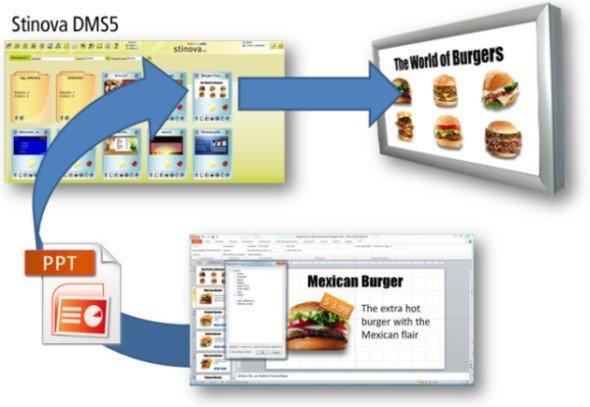 Mit dem Add-Ins kann PowerPoint in den gesamten Workflow des Stinova DMS Servers eingebunden werden (Grafik: Stinova)