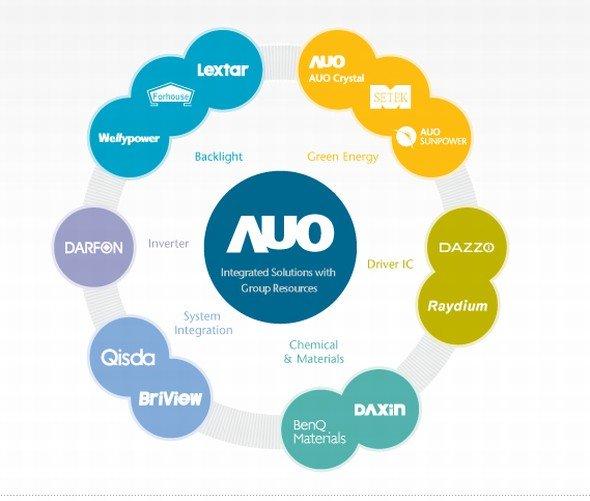 Steht nun im Mittelpunkt: AUO und seine Affiliate-Partner (Screenshot: invidis.de)
