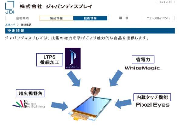 Erfolgreiche Technologien sollen weiterhin aus Japan kommen - JDI-Website (Screenshot: invidis.de)