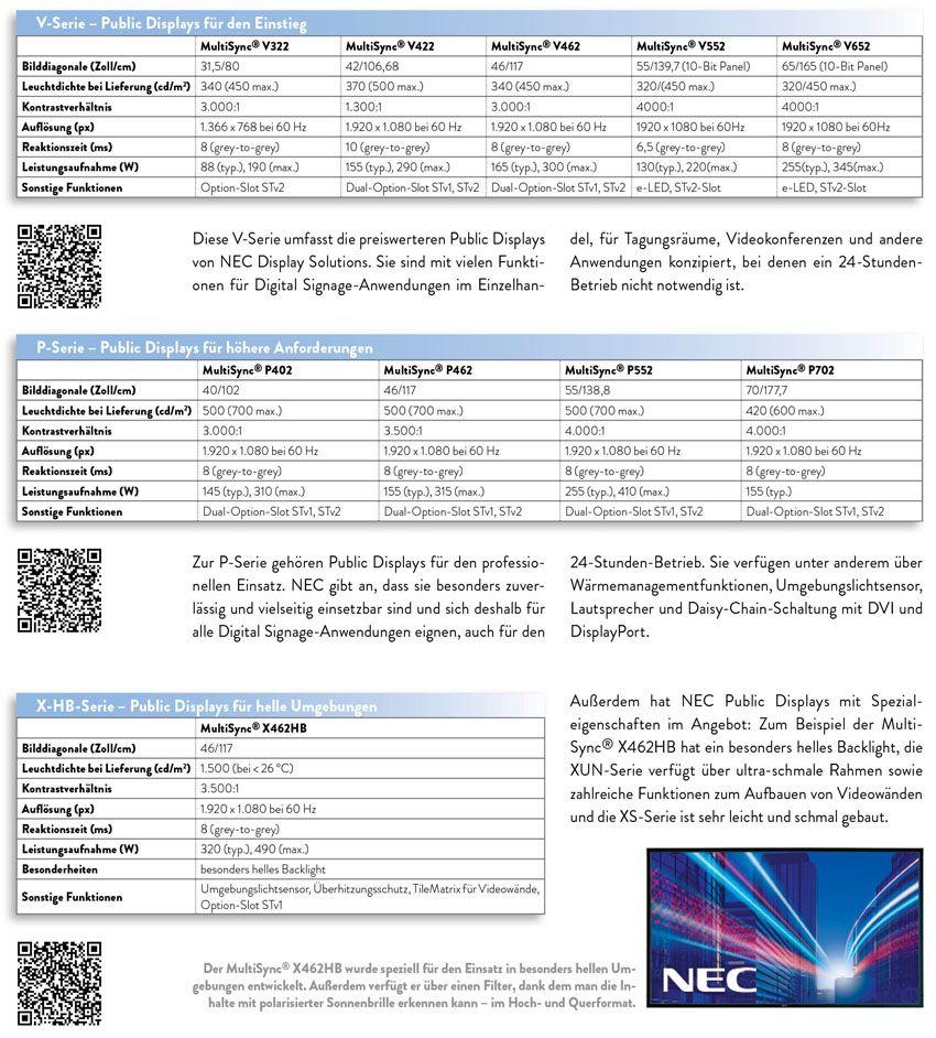 NEC-Videowalls-Portfolio_1