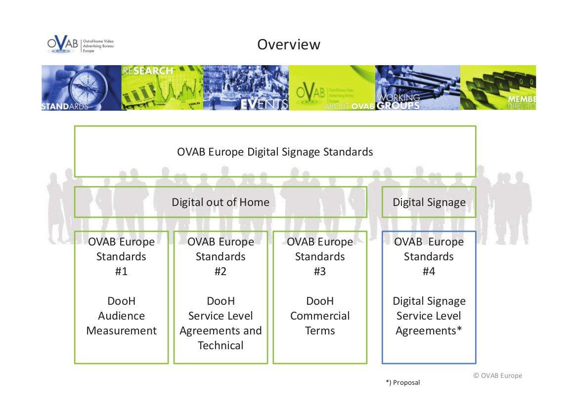 OVAB Europe verabschiedet die ersten allgemeingültigen Standards für die Branche