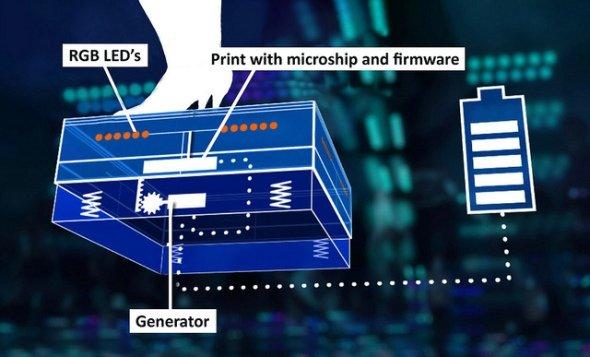 Jeder (Tanz-) Schritt treibt den Generator an (Grafik: Energy Floors)