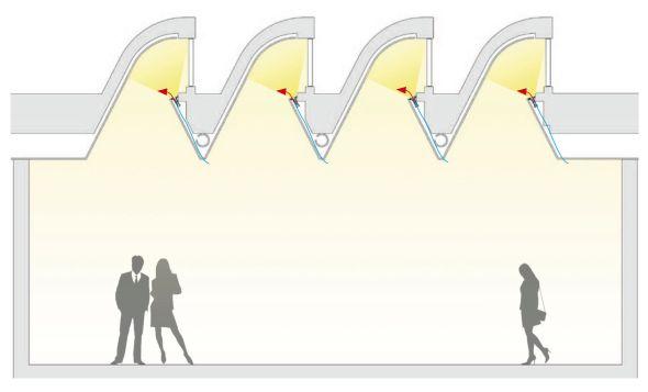 Schema der Shed-Beleuchtung (Grafik: Ingenieure Bamberger GmbH & Co. KG)