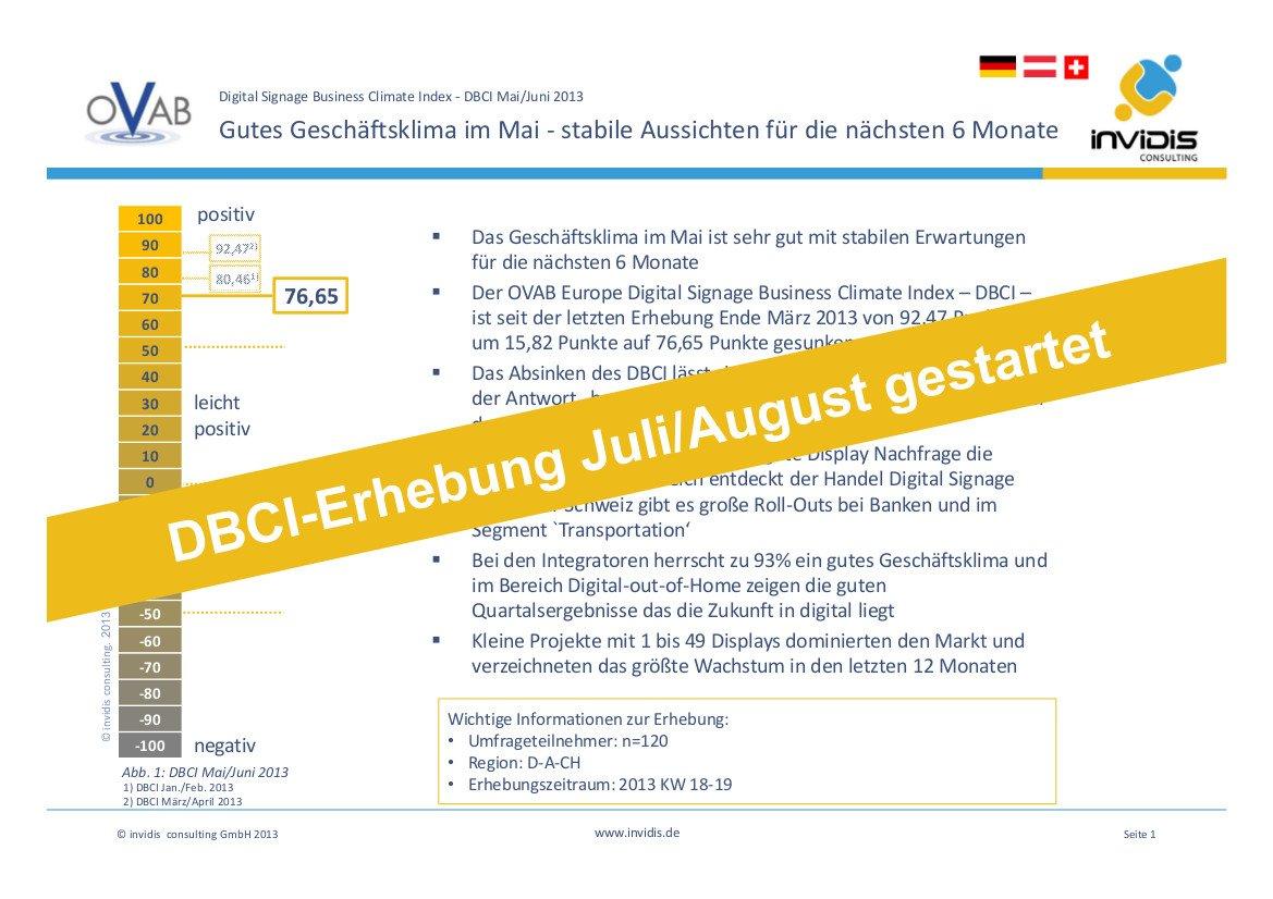 Erhebung für die Juli/August Ausgabe des DBCI ist gestartet