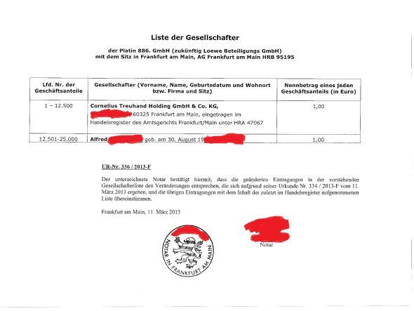 Spurensuche: Der GmbH-Mantel wird aktiviert. Aus Datenschutzgründen haben wir den Namen des Anwalts und Geschäftsführers sowie des beurkundenden Notars unkenntlich gemacht. (Infografik: Thomas Kletschke/ invidis.de)