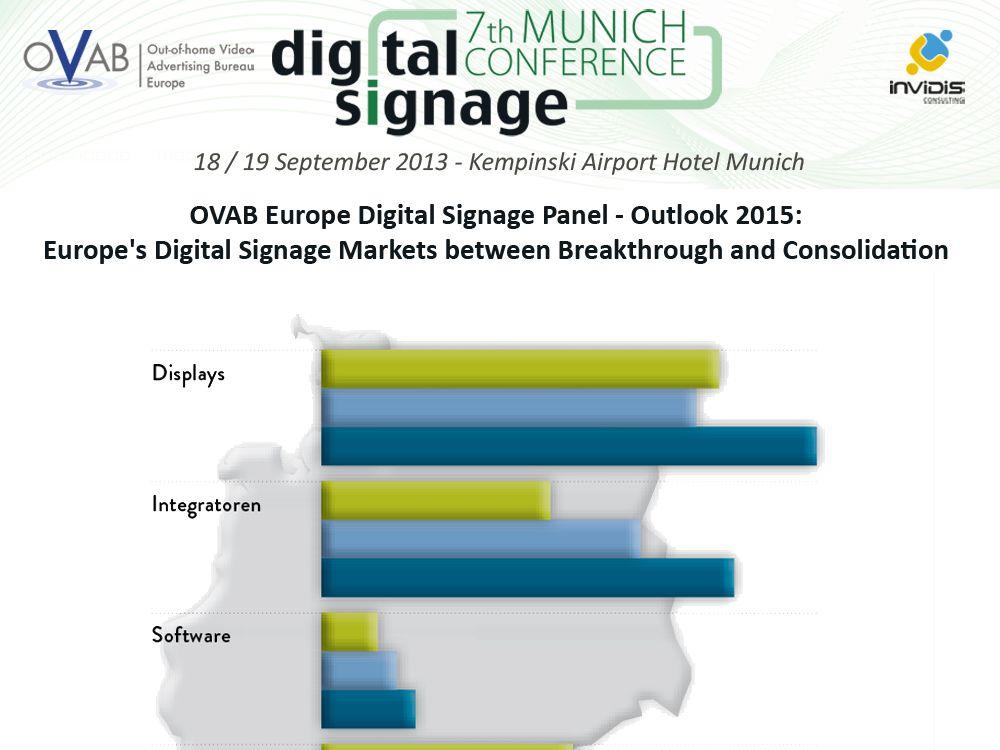 OVAB Europe Digital Signage Panel