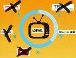 Branchen-Bingo: Wie auf einer Strichliste kann man nun weitere Konzerne abhaken, zu denen die Marke Loewe gepasst hätte (Infografik: Thomas Kletschke/ invidis.de)