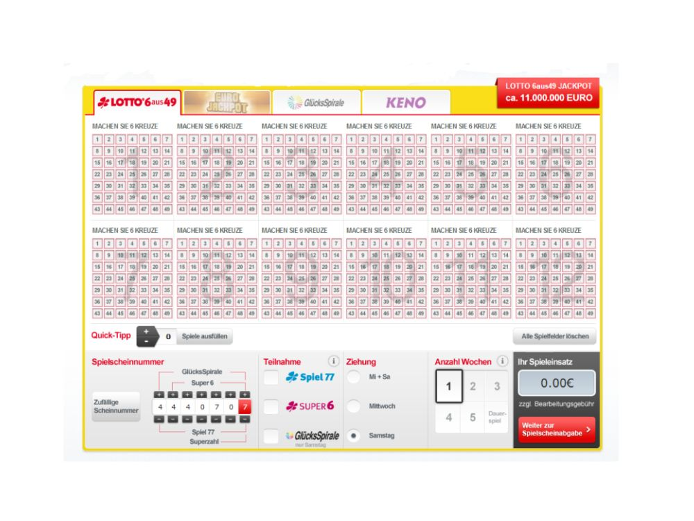 Digital Signage-Inhalte: Keine Lotterie, sondern das Kleine Einmaleins hilft weiter (Screenshot: invidis.de)