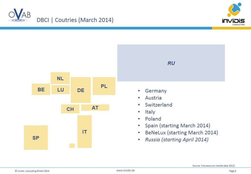 OVAB Europe DBCI coutries March 2014 (source: invidis)