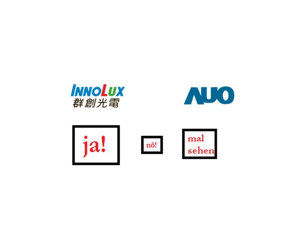 Innolux und AUO: Deutliche Hinweise auf einen beabsichtigten Zusammenschluss (Grafiken: Innolux; AUO; Montage: invidis)