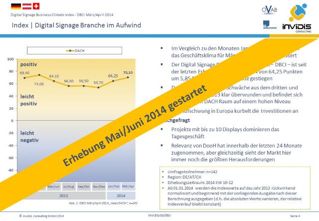 DBCI Erhebung Mai/Juni 2014 gestartet