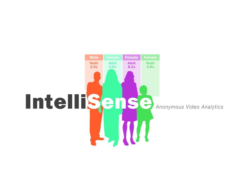 Mit IntelliSense stehen nun 9 Arten von Kundendaten zur Verfügung (Grafik: Wondersign)