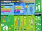 Demographische Fakten zur WM 2014: wer schaut zu?   (Infografik: OMD/ PHD)