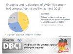 Ergebnisse der DBCI Befragung zu UHD April 2014