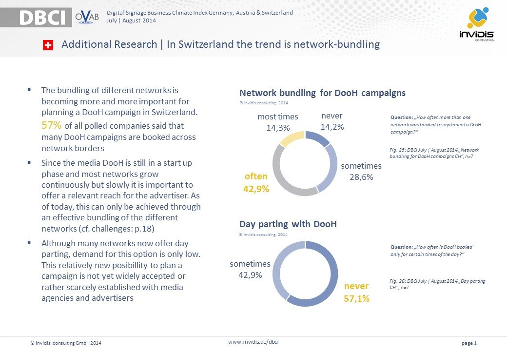 Digital-out-of-Home | In Switzerland the trend is network-bundling