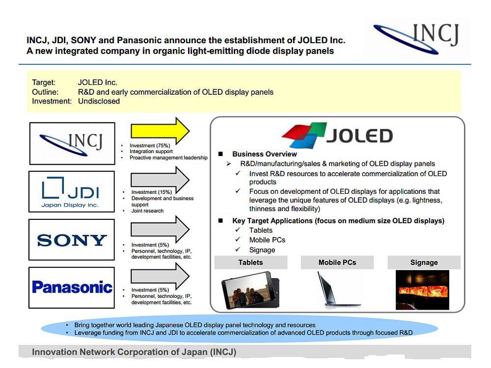 INCJ-Präsentation zur Gründung von JOLED (Grafik: Innovation Network Corporation of Japan)