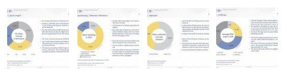 invidis DooH Jahrbuch 2014: Marktdaten zu Spots, Loops und TKP