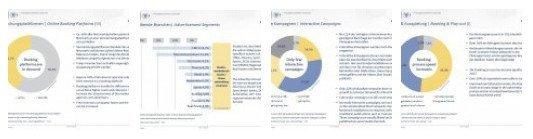 Mehr Daten zum DooH-Markt 2014 (Bilder-Gallerie)
