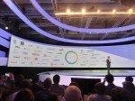 Samsung Smart Home Ökosystem (Foto: invidis)