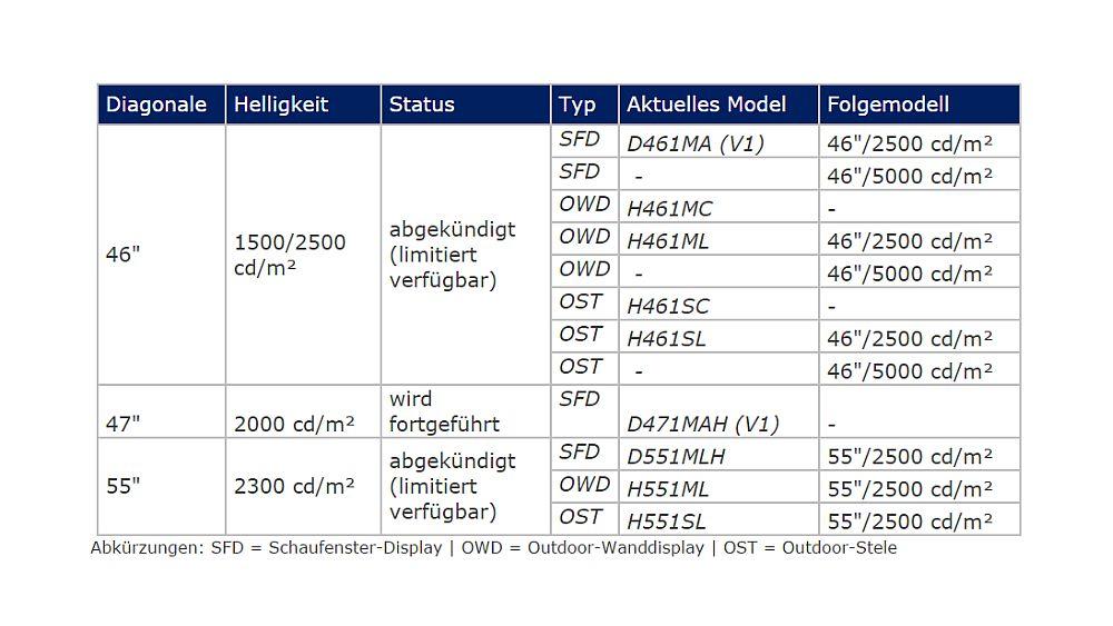 Nachfolgemodelle bei Hyundai IT (Screenshot: invidis.de)