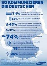 Ergebnisse des Samsung Techonomic Index 2014 auf einen Blick (Infografik: Samsung)