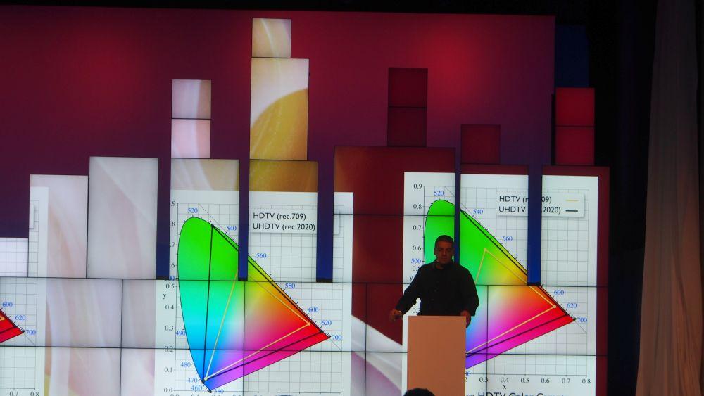 Der Farbraum Rec2020 wird für UHD ebenso bedeutend sein wie Auflösung und Bildfrequenz, so Elsing (Foto: invidis.de)