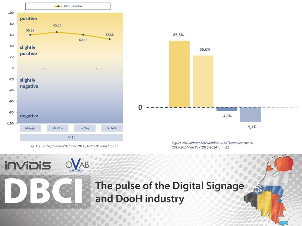 Digital Signage market expects difficult second semester in 2014 / Good revenue growth in H1, but worsening outlook for the full year (Image: invidis)