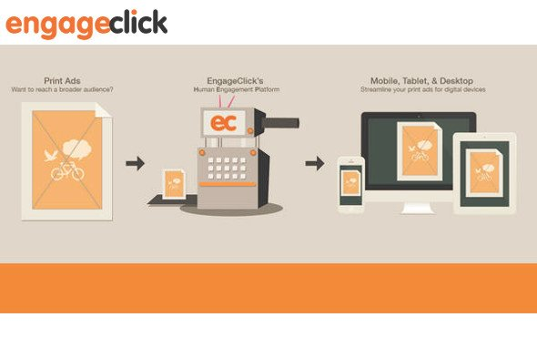 Engage Click builds on Artifical Intelligence (Photo: engageclick)