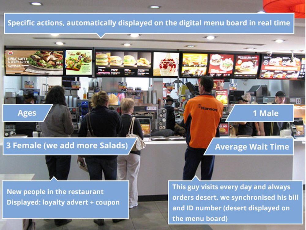 Bluefox Target im Einsatz bei Digital Menu Boards (Screenshot: invidis.de)