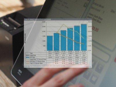 Kassensystem mit Touch: ab 2015 geringere Wachstumsraten auf dem weltweiten Panel-Markt (Grafik: IHS; Foto, Montage: invidis.de)