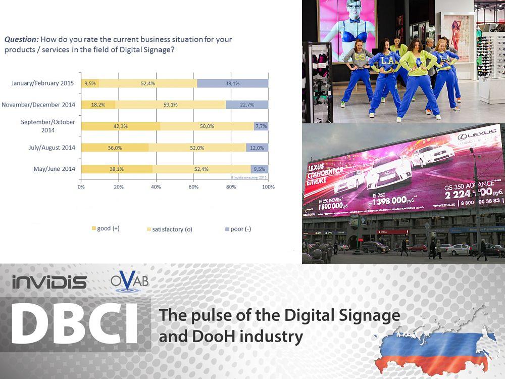 DBCI Russland Jan./ Feb. 2015: DS- und DooH-Installationen in Russland (Grafik, Montage: invidis; Fotos: Brightsign, Leurocom)