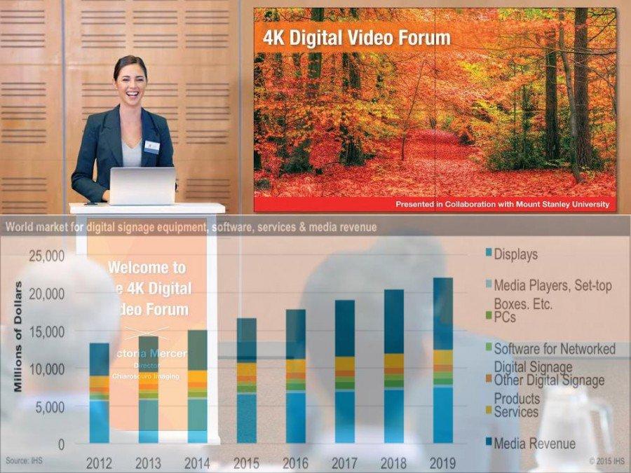 Software und 4K-Mediaplayer befeuern den Digital Signage-Markt (Foto: Sharp; Grafik: IHS; Montage: invidis)