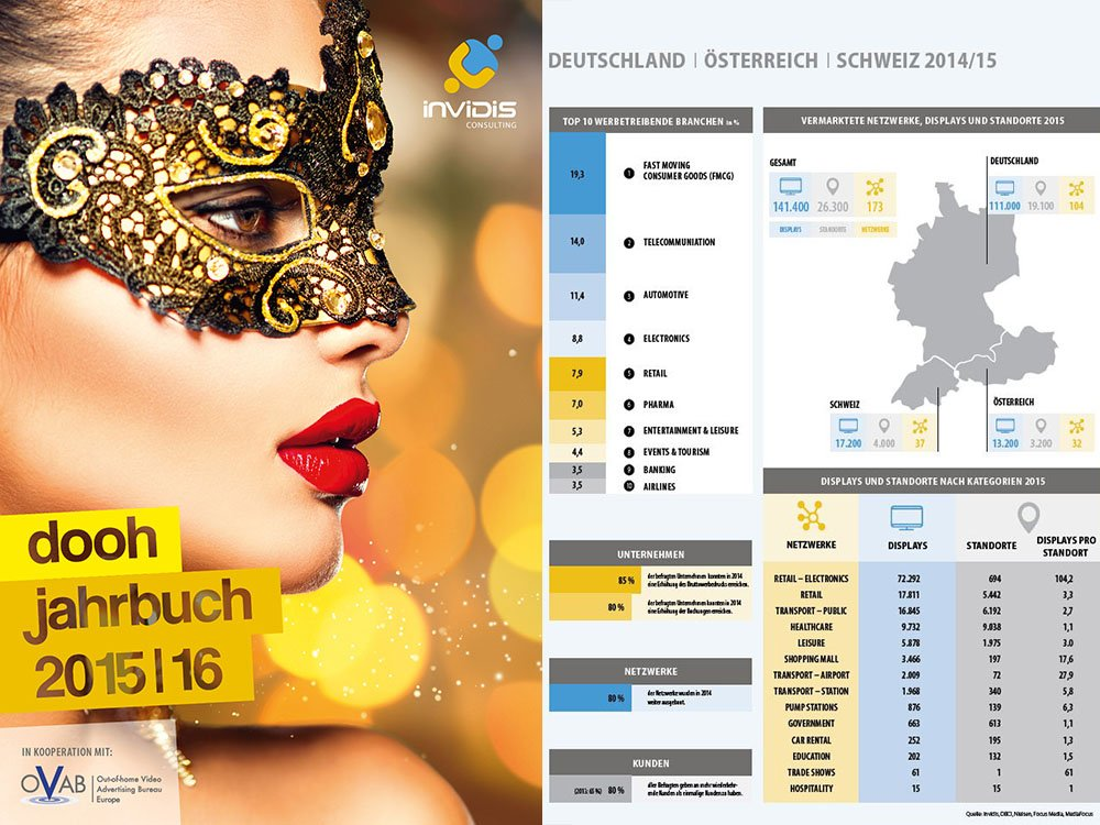 "Das ""invidis DooH Jahrbuch 2015/16"" ist ab sofort online erhältlich (Bild: invidis)"