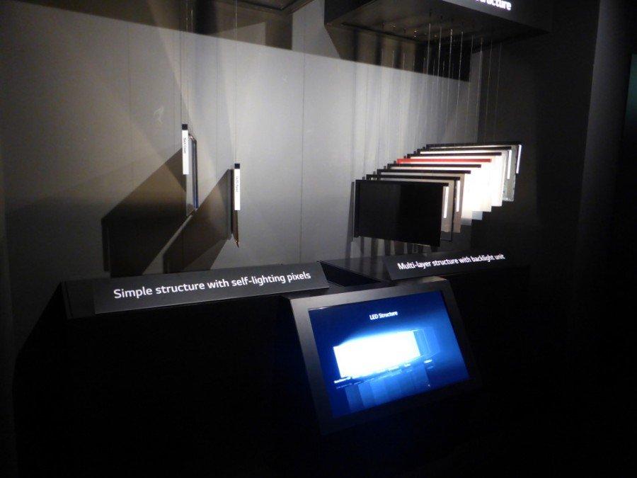OLED vs LCD (Photo: invidis)