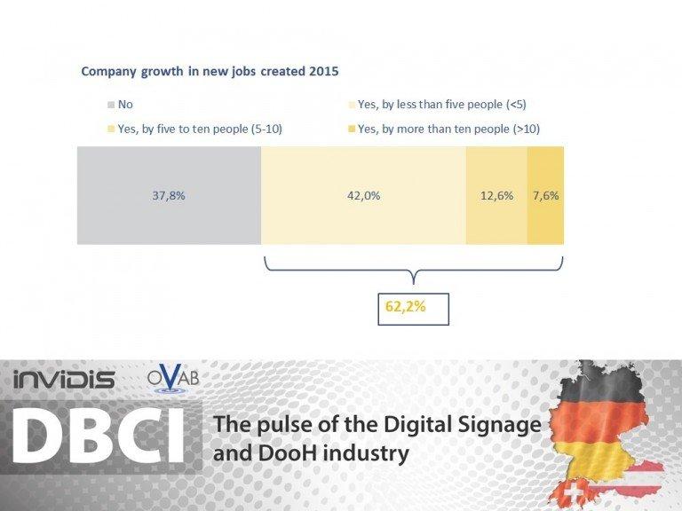 DSS-DBCI-DACH-101-2016-invidis