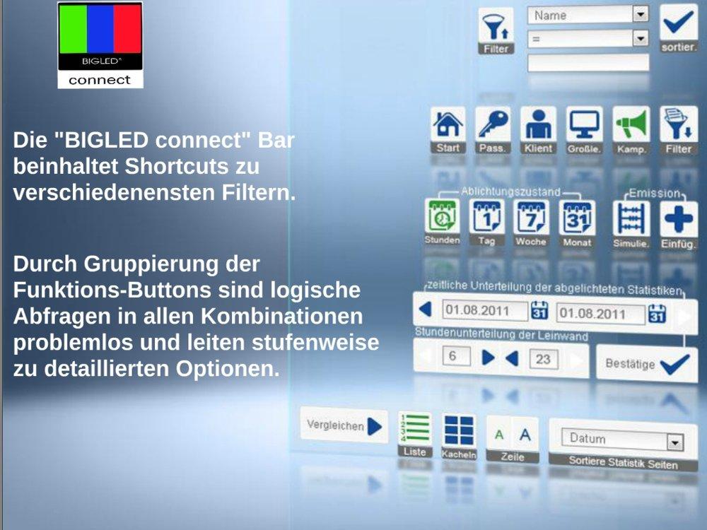 BIGLED connect soll euroopaweit eingeführt werden (Grafik: BIGLED International)