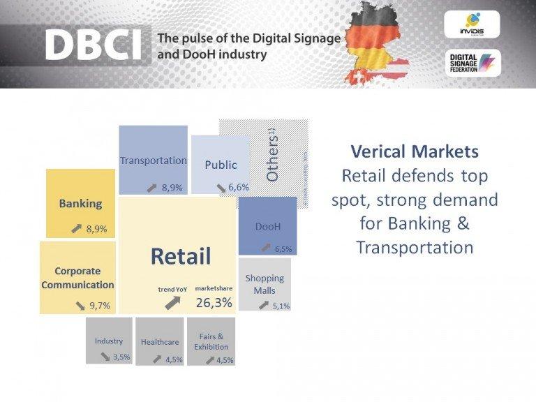 DSS-DBCI-2-2016-vertical-markets