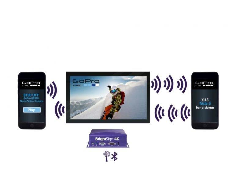 Ab September 2016 ist im Player 4K1142 die Lösung BrightBeacon integriert (Fotos; Grafik: BrightSign)