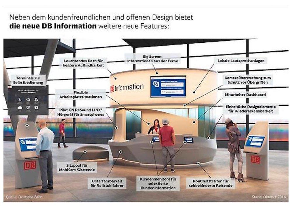 """So wird der """"DB-Information"""" Counter künftig aussehen (Foto: / Grafik : Deutsche Bahn AG)"""