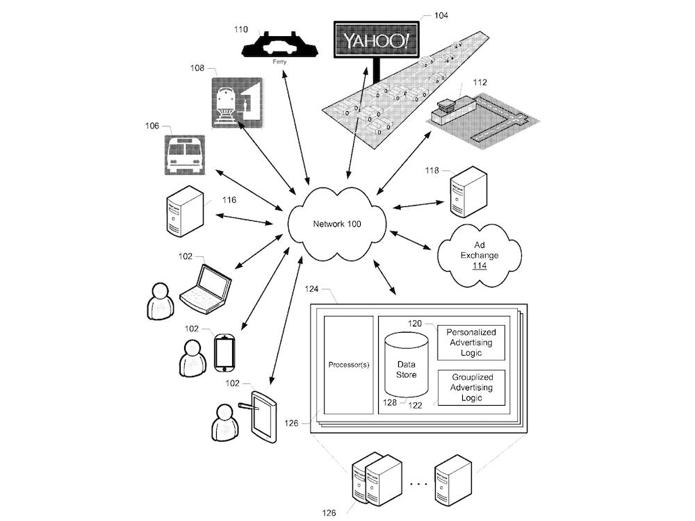Skizze aus dem Patentantrag von Yahoo (Screenshot: invidis)