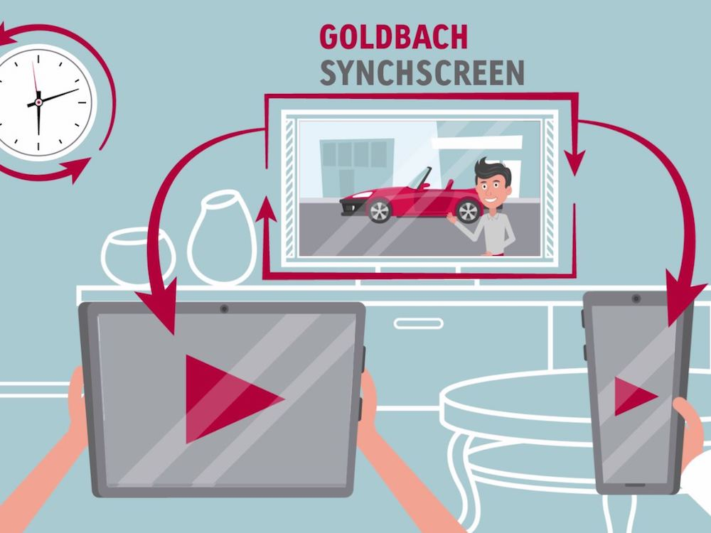 Funktionsweise von SynchScreen (Grafik: Goldbach Group)