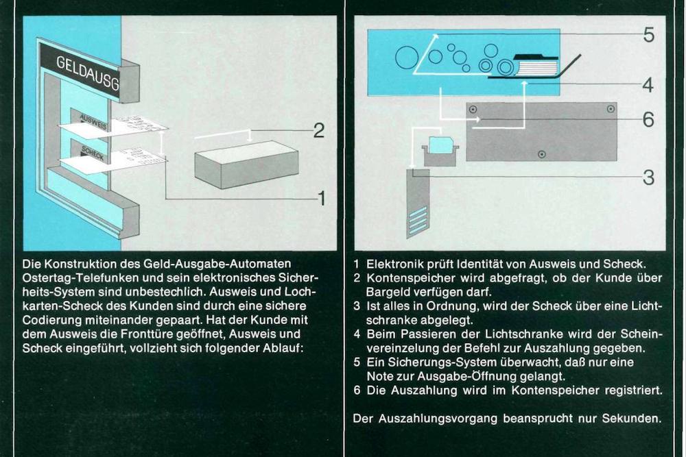 Funktionsweise des ersten in Deutschland installierten ATMs (Grafik: Ostertag / Kreissparkasse Tübingen)