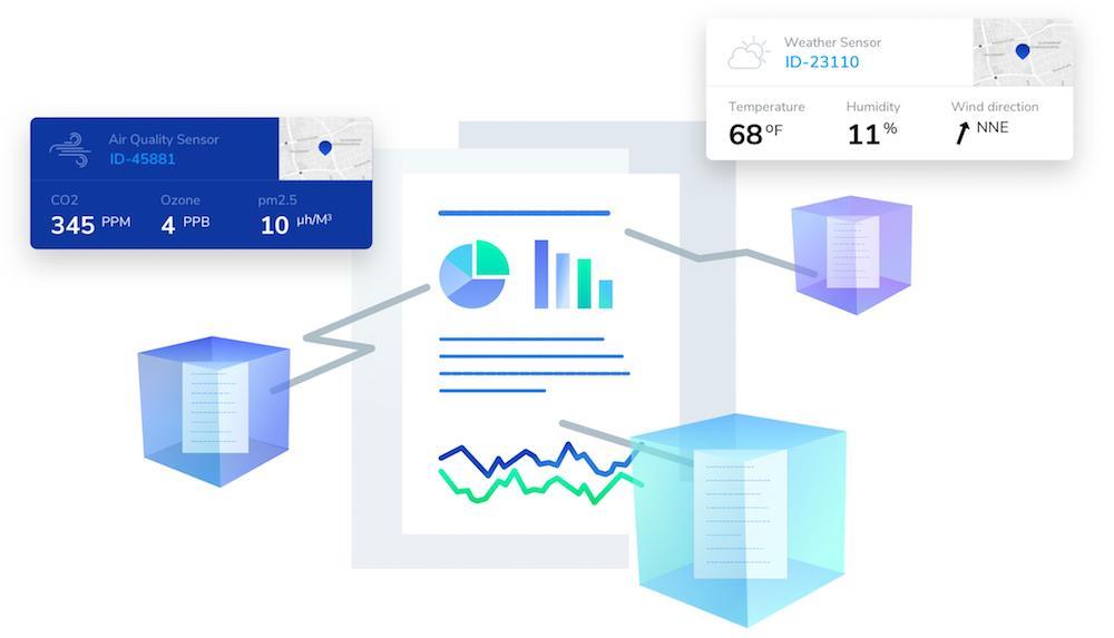 Die Sensor-Daten werden im Marktplatz zur Verfügung gestellt (Grafik: APG|SGA)