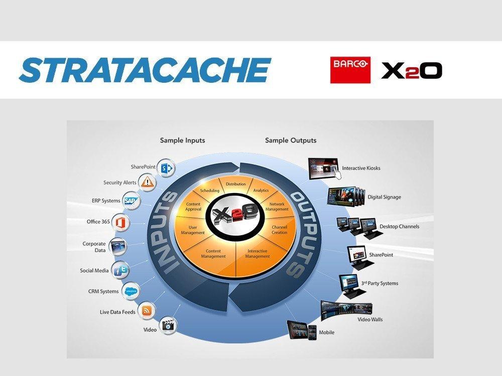 Stratacache übernimmt Barco X2O (Bild; Unternehmen)
