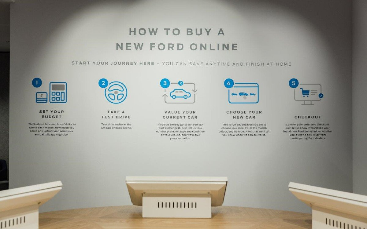 Customer Journey bei Ford Digital Manchester (Foto: Ford)