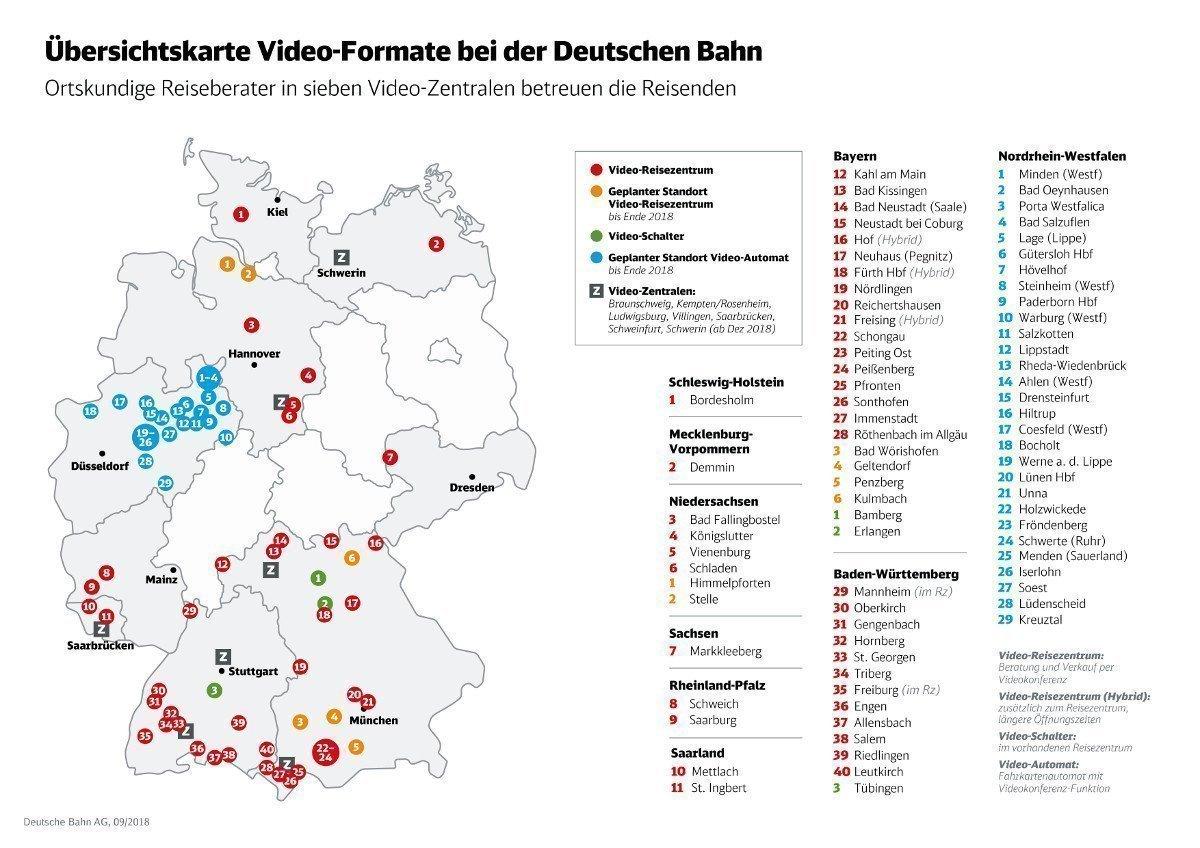 Infografik Video-Reisezentren (Grafik: Deutsche Bahn)