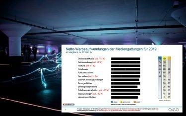 OMG Werbemarkt Deutschland Ausblick 2019 (Foto: OMG)