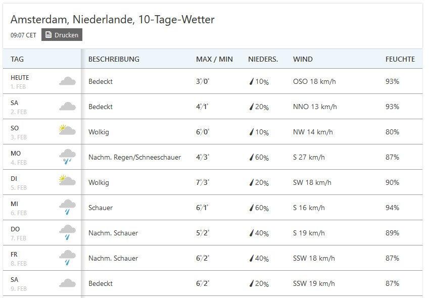 Wettervorhersage Amsterdam (Screenshot: Weather.com)